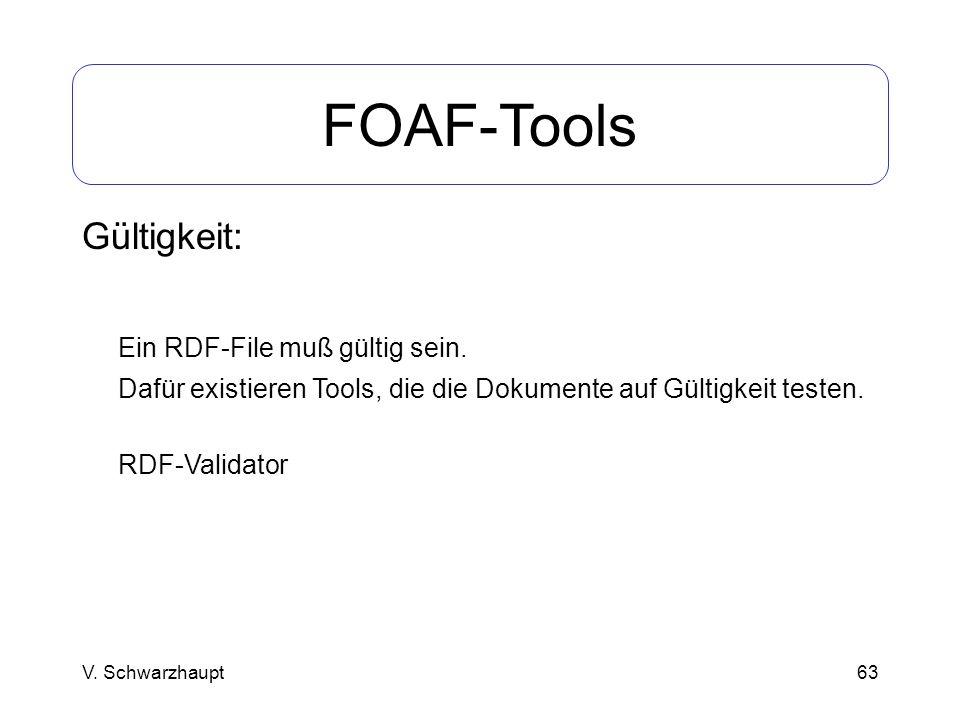 FOAF-Tools Gültigkeit: Ein RDF-File muß gültig sein.