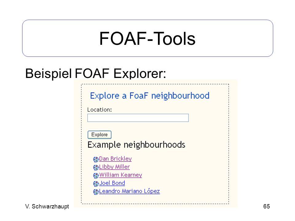 FOAF-Tools Beispiel FOAF Explorer: V. Schwarzhaupt
