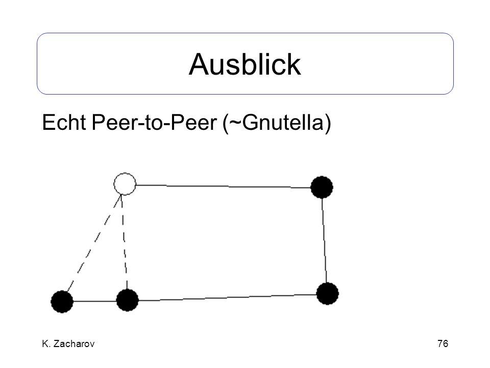 Ausblick Echt Peer-to-Peer (~Gnutella) K. Zacharov