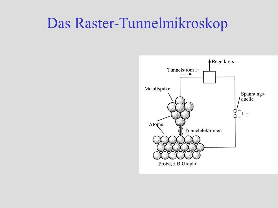 Das Raster-Tunnelmikroskop