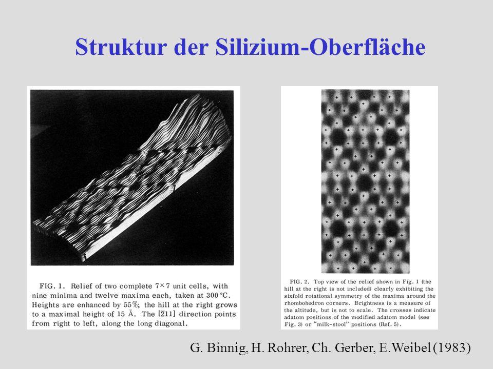 Struktur der Silizium-Oberfläche