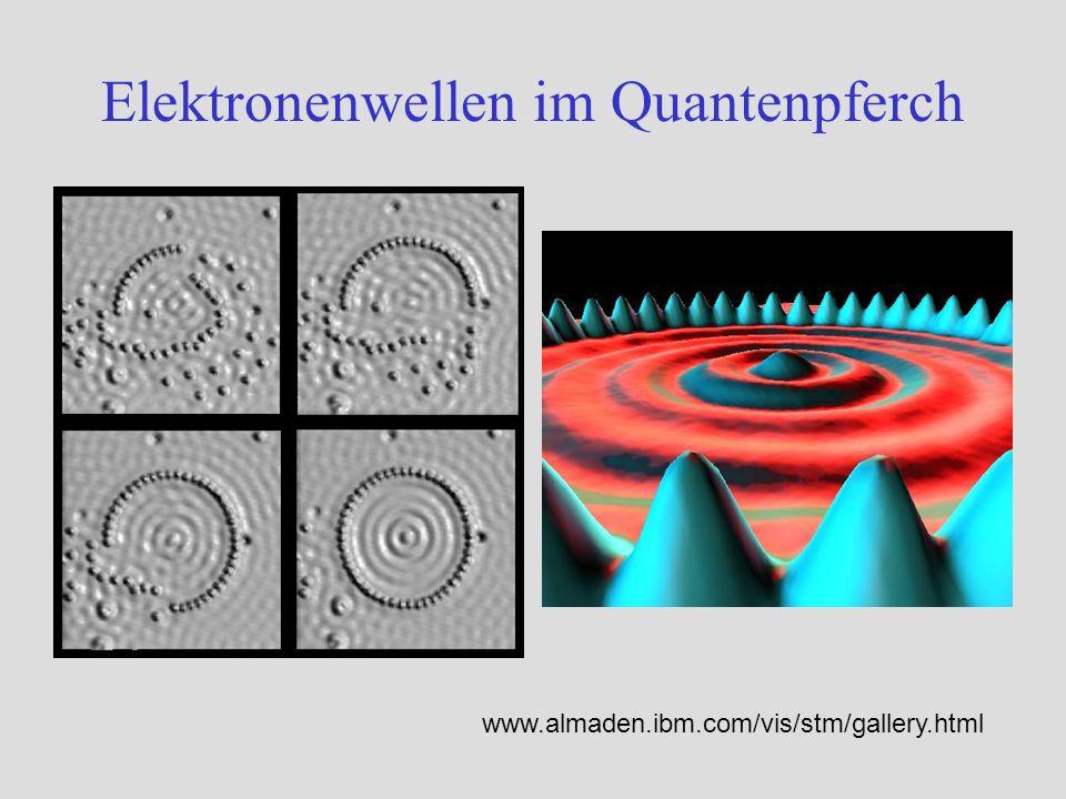 Elektronenwellen im Quantenpferch