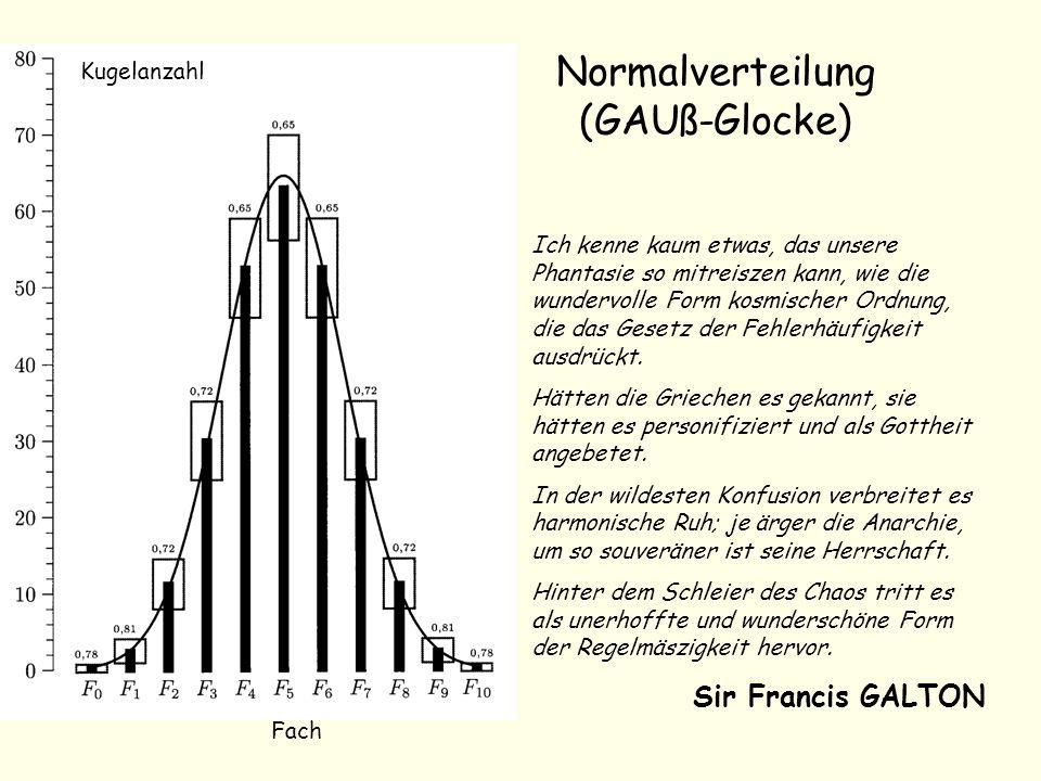 Normalverteilung (GAUß-Glocke)