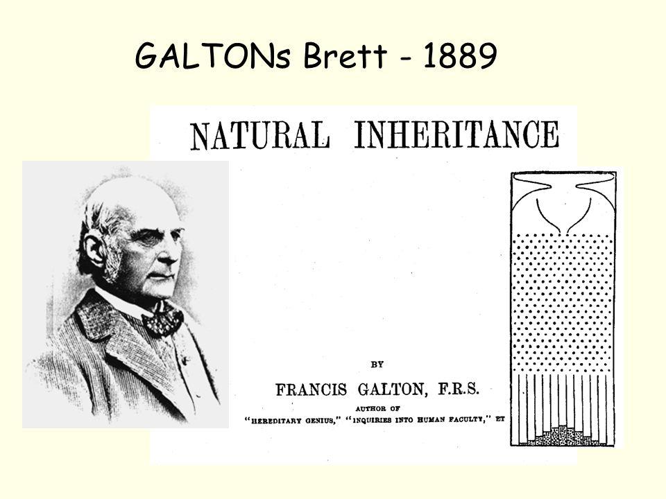 GALTONs Brett - 1889 Natural Inheritance (Natürliche Vererbung).