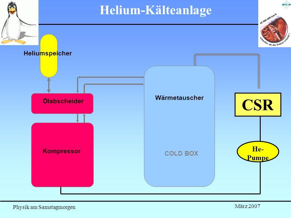 CSR Helium-Kälteanlage He-Pumpe Heliumspeicher Wärmetauscher