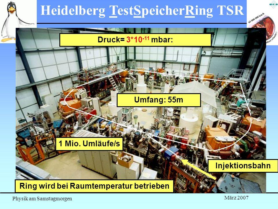 Heidelberg TestSpeicherRing TSR Ring wird bei Raumtemperatur betrieben