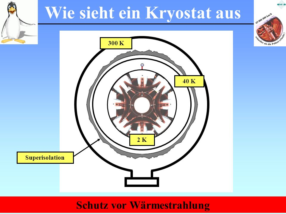 Wie sieht ein Kryostat aus