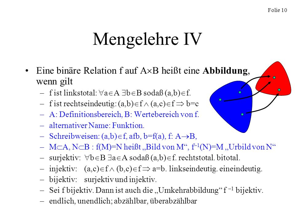 Mengelehre IVEine binäre Relation f auf AB heißt eine Abbildung, wenn gilt. f ist linkstotal: aA bB sodaß (a,b)f.