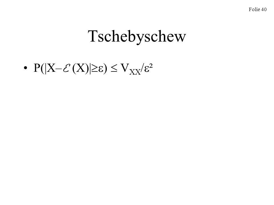 Tschebyschew P(|X–E (X)|)  VXX/²