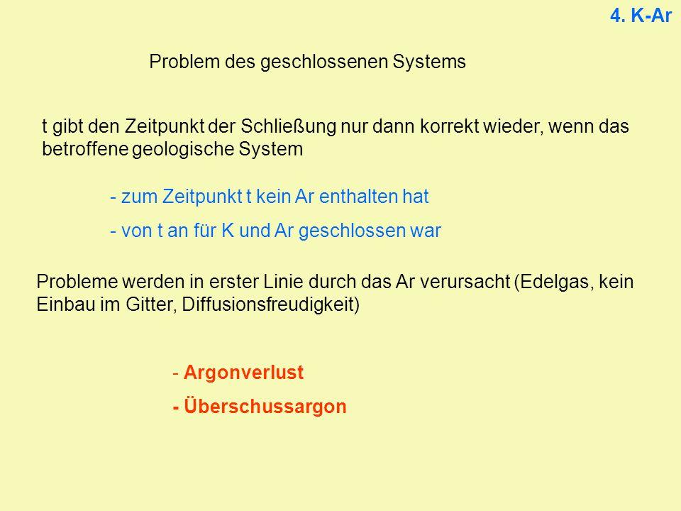 4. K-Ar Problem des geschlossenen Systems. t gibt den Zeitpunkt der Schließung nur dann korrekt wieder, wenn das betroffene geologische System.