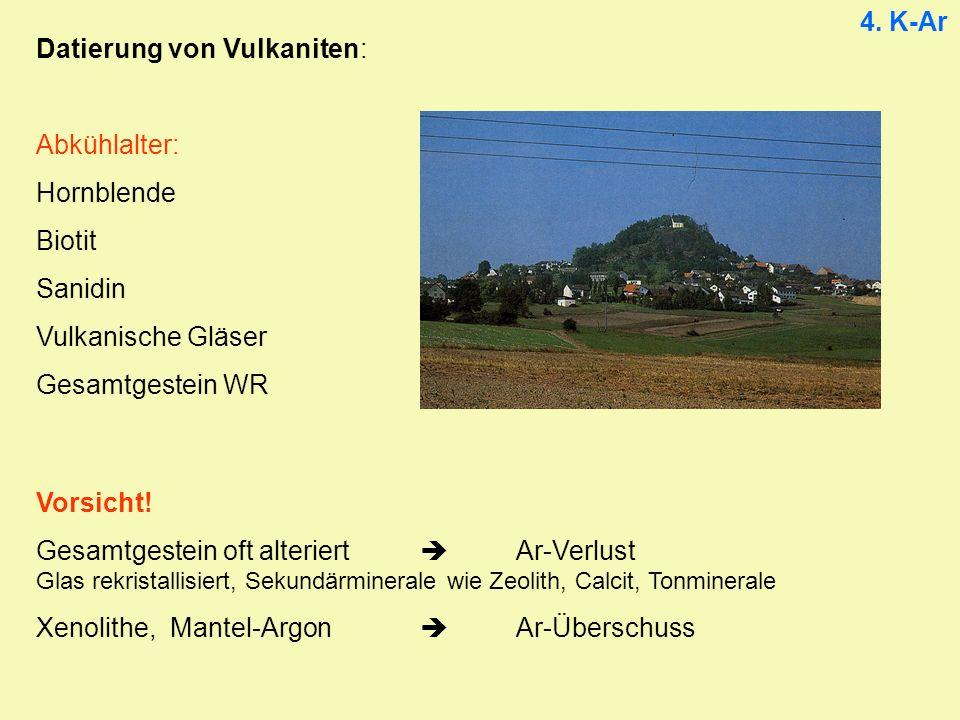4. K-Ar Datierung von Vulkaniten: Abkühlalter: Hornblende. Biotit. Sanidin. Vulkanische Gläser.