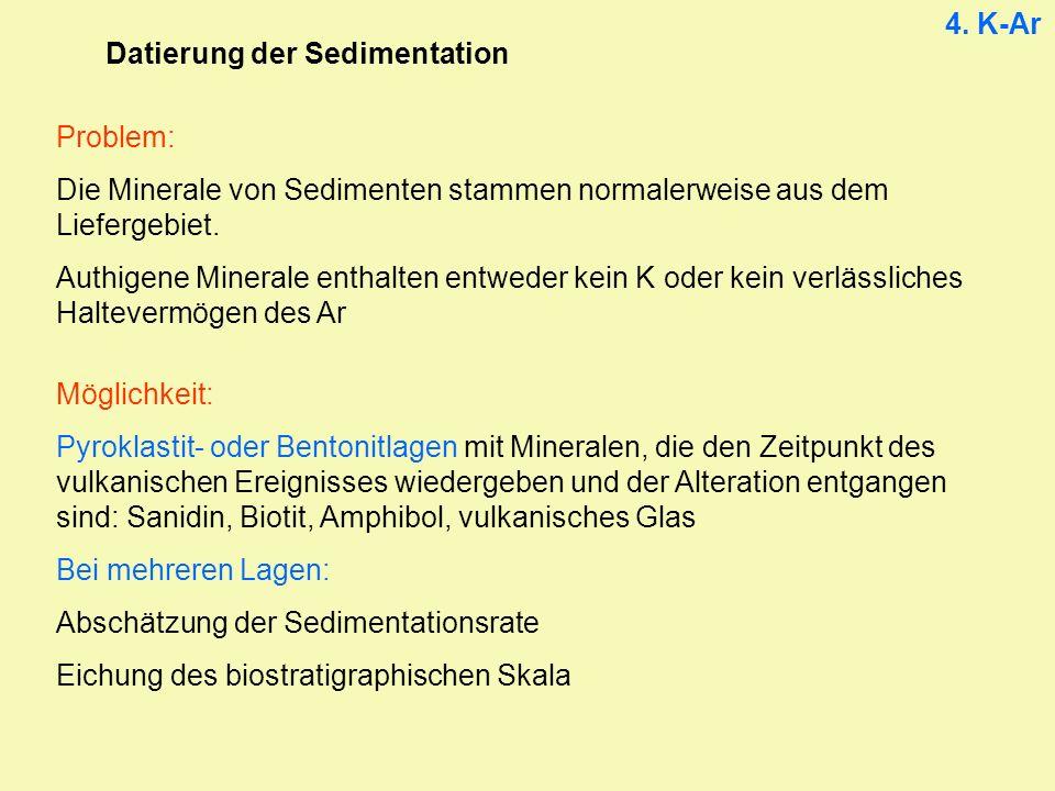 4. K-Ar Datierung der Sedimentation. Problem: Die Minerale von Sedimenten stammen normalerweise aus dem Liefergebiet.