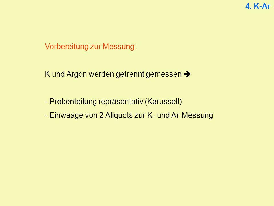 4. K-Ar Vorbereitung zur Messung: K und Argon werden getrennt gemessen  Probenteilung repräsentativ (Karussell)