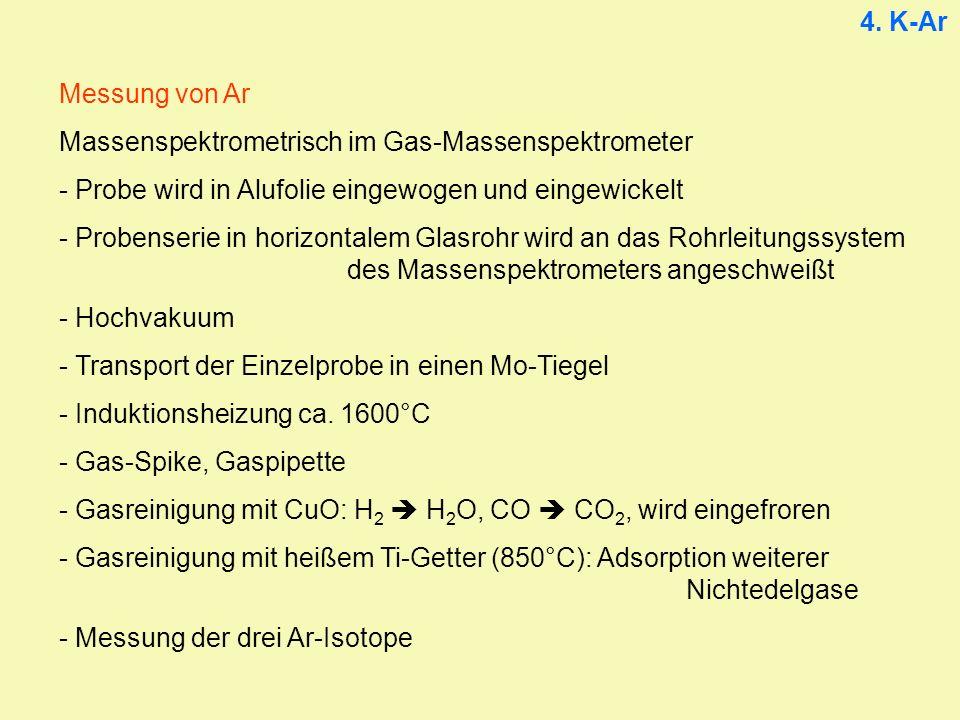 4. K-Ar Messung von Ar. Massenspektrometrisch im Gas-Massenspektrometer. - Probe wird in Alufolie eingewogen und eingewickelt.