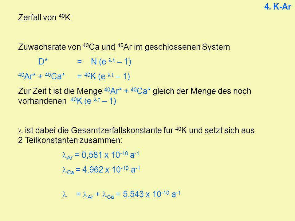4. K-Ar Zerfall von 40K: Zuwachsrate von 40Ca und 40Ar im geschlossenen System. D* = N (e l t – 1)