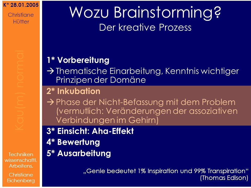 Wozu Brainstorming Der kreative Prozess