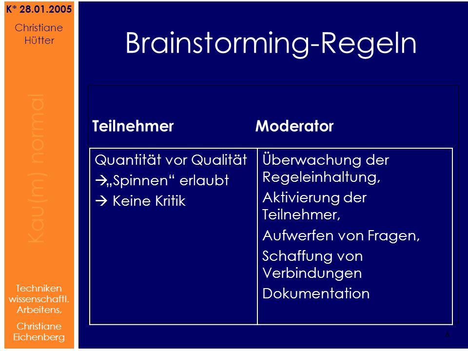 Brainstorming-Regeln