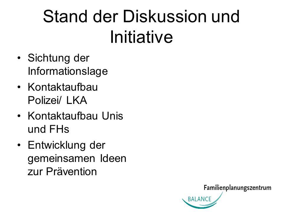 Stand der Diskussion und Initiative