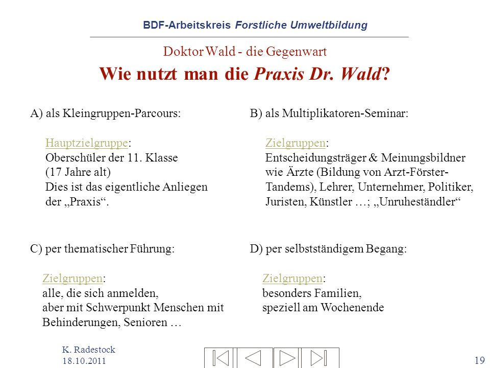 Doktor Wald - die Gegenwart Wie nutzt man die Praxis Dr. Wald