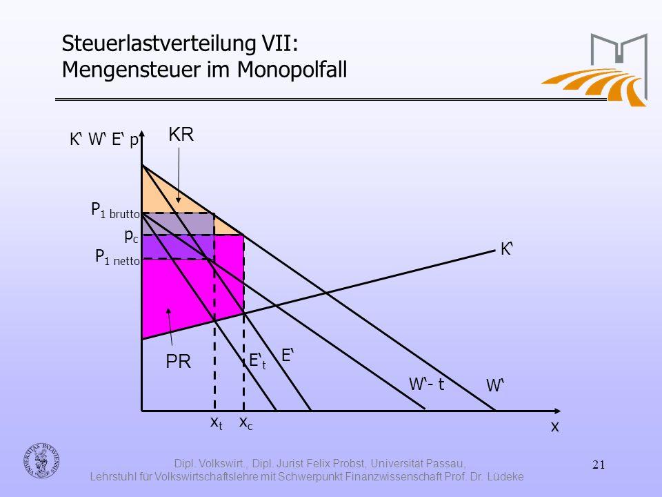 Steuerlastverteilung VII: Mengensteuer im Monopolfall