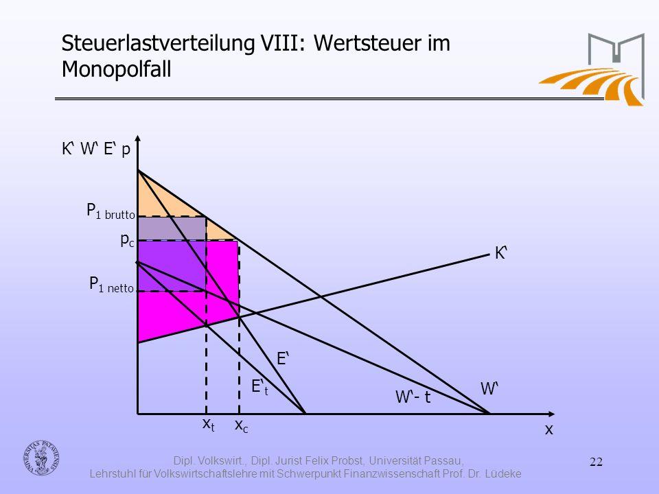 Steuerlastverteilung VIII: Wertsteuer im Monopolfall