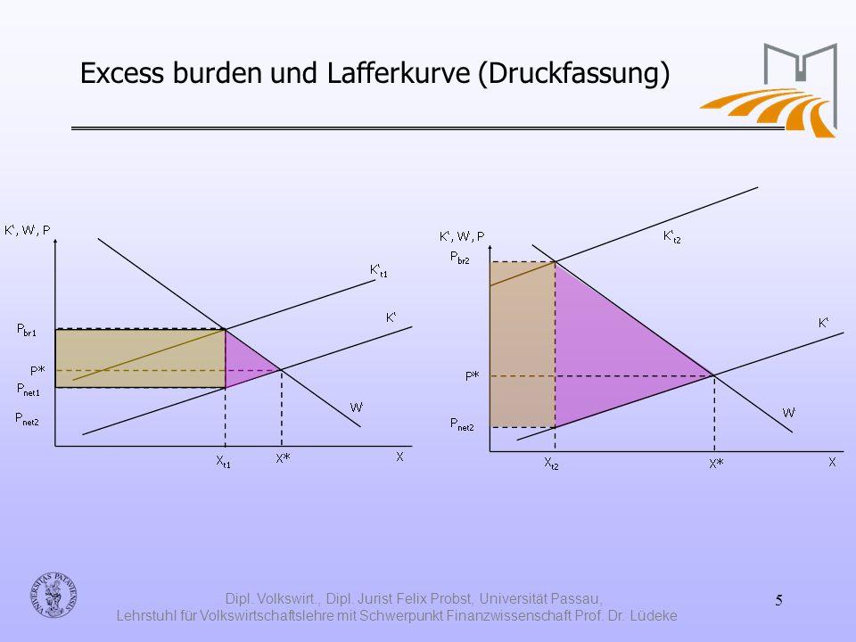 Excess burden und Lafferkurve (Druckfassung)