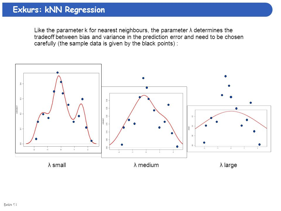 Exkurs: kNN Regression
