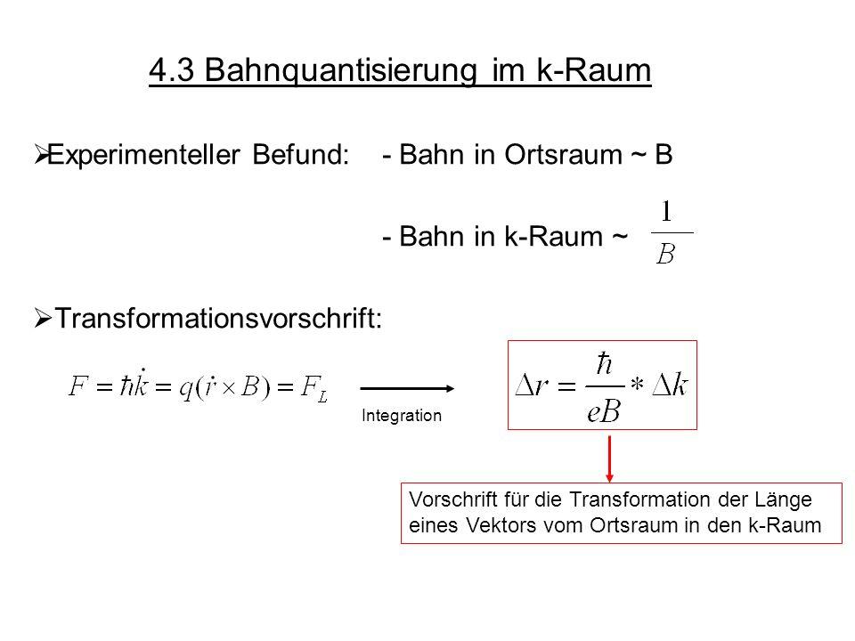 4.3 Bahnquantisierung im k-Raum