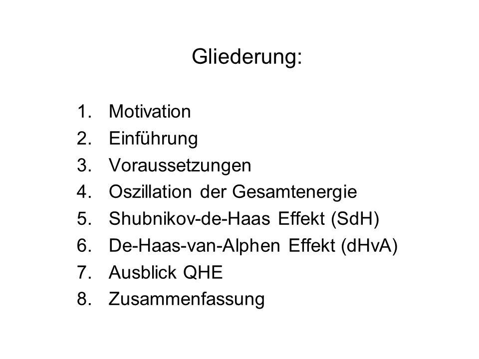 Gliederung: 1. Motivation 2. Einführung Voraussetzungen