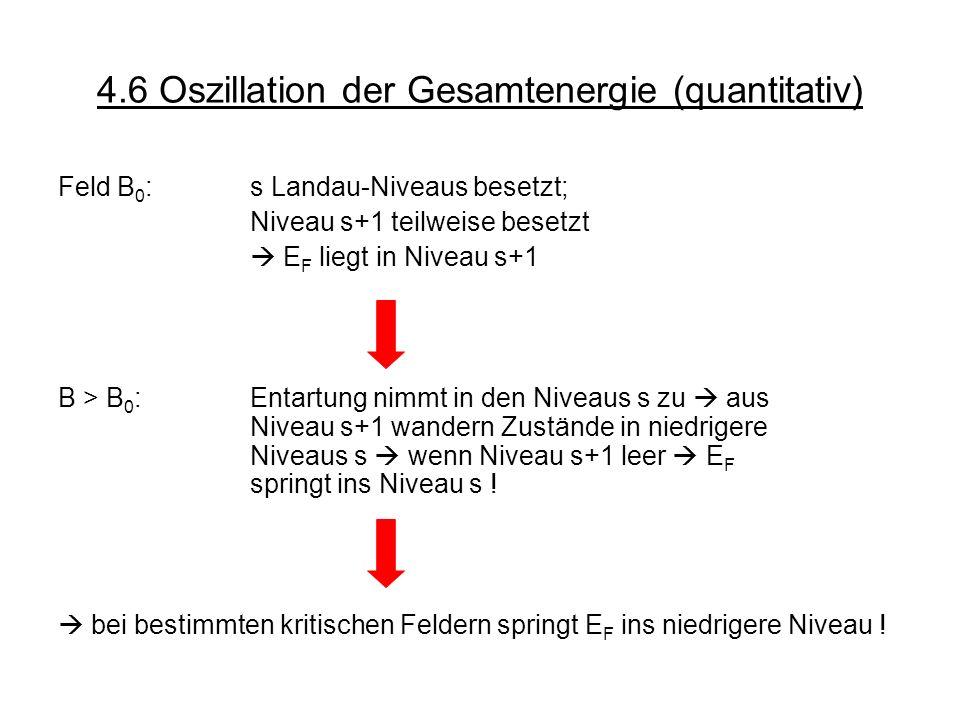 4.6 Oszillation der Gesamtenergie (quantitativ)