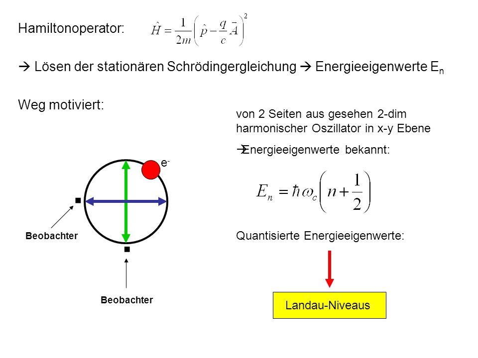 Hamiltonoperator:  Lösen der stationären Schrödingergleichung  Energieeigenwerte En. Weg motiviert: