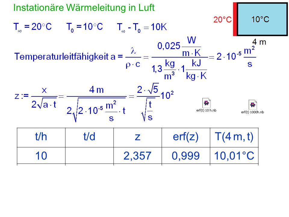 t/h t/d z erf(z) T(4 m, t) 10 2,357 0,999 10,01°C 50 2,1 1,054 0,864