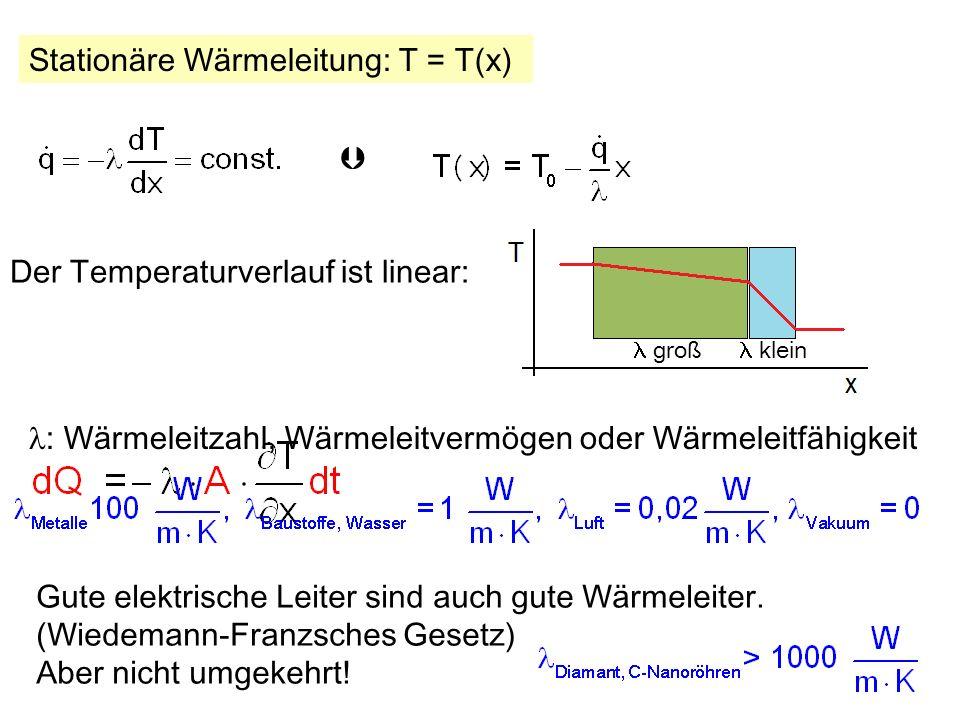 Stationäre Wärmeleitung: T = T(x)
