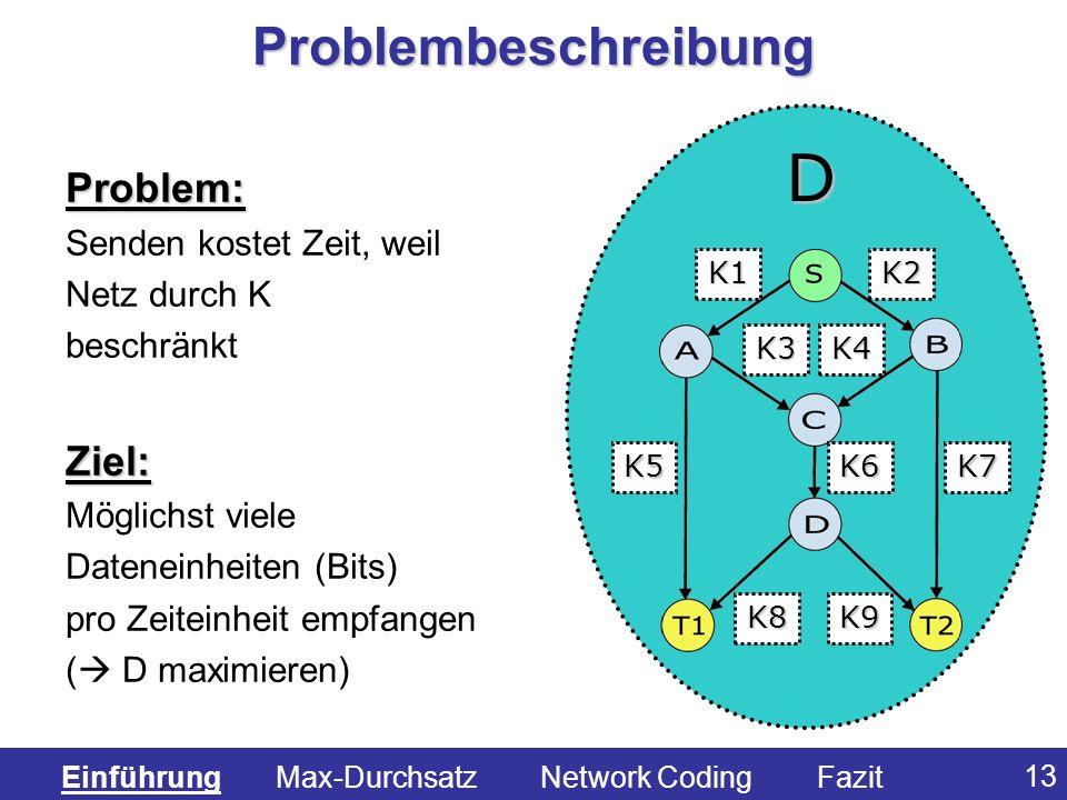 D Problembeschreibung Problem: Ziel: Senden kostet Zeit, weil