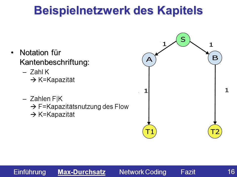 Beispielnetzwerk des Kapitels