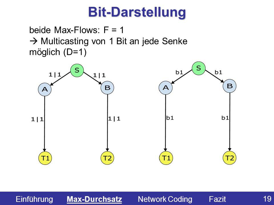 Bit-Darstellung beide Max-Flows: F = 1  Multicasting von 1 Bit an jede Senke möglich (D=1)