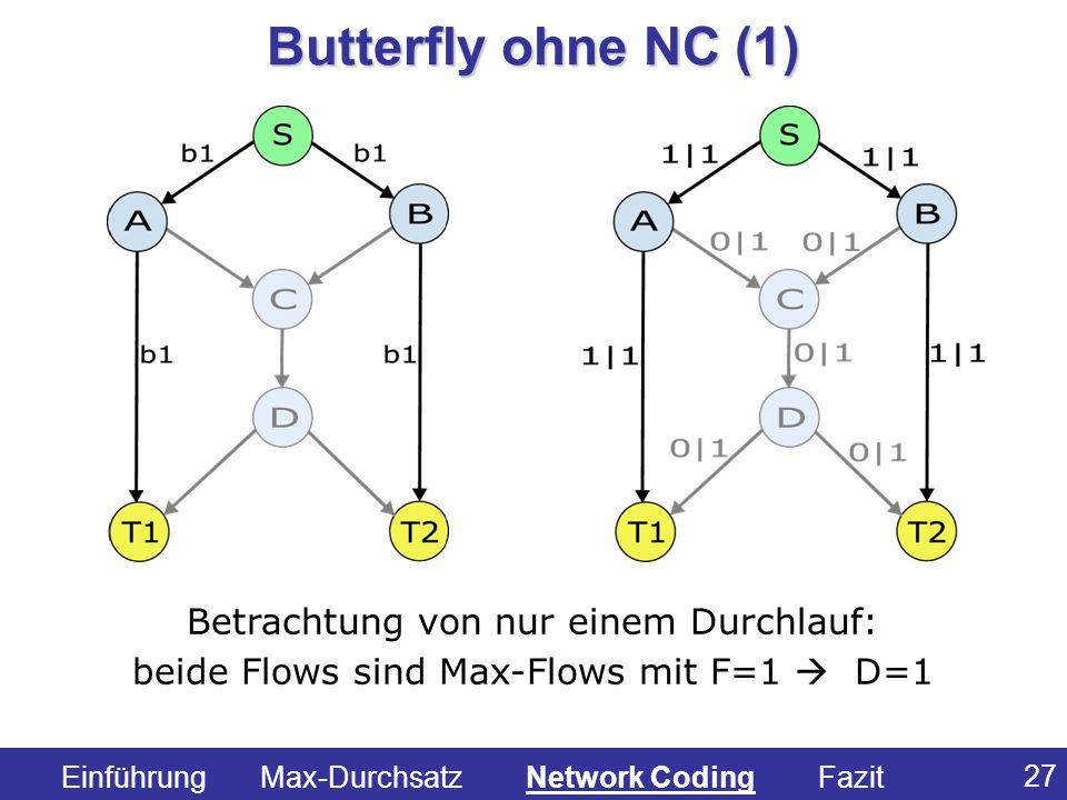 Butterfly ohne NC (1) Betrachtung von nur einem Durchlauf:
