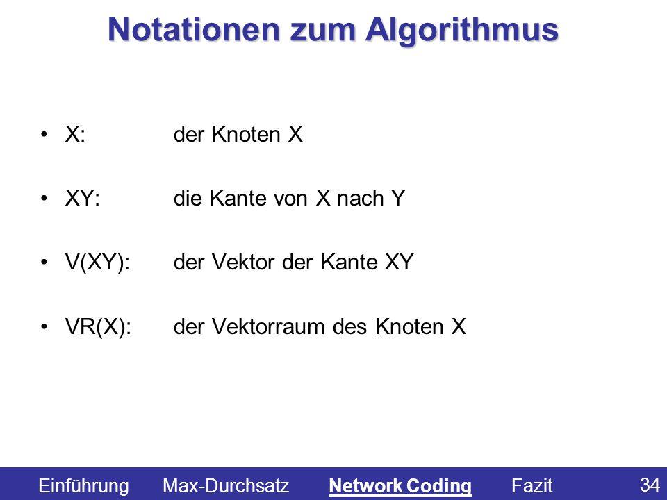 Notationen zum Algorithmus