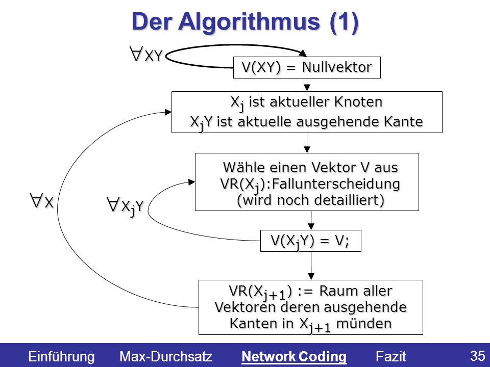 Der Algorithmus (1) XY X XjY V(XY) = Nullvektor