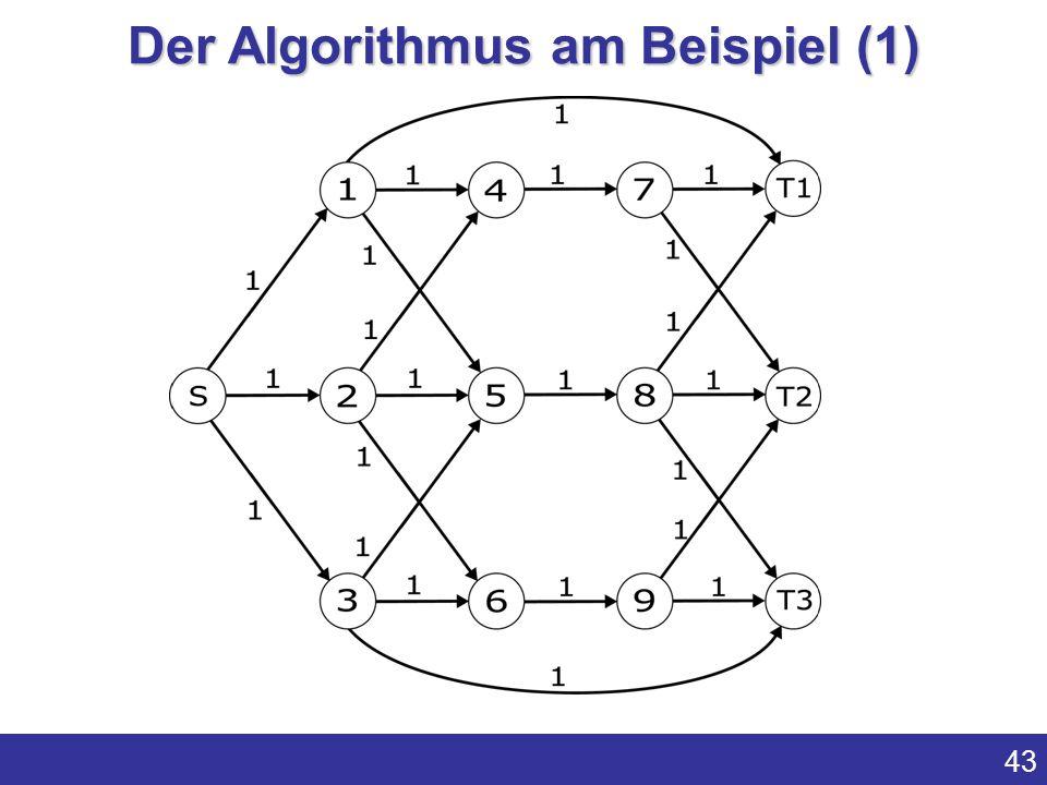 Der Algorithmus am Beispiel (1)