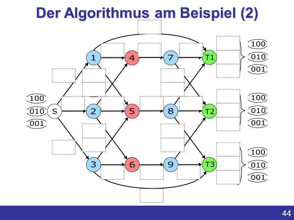 Der Algorithmus am Beispiel (2)