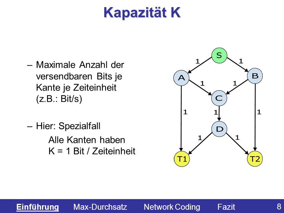 Kapazität K Maximale Anzahl der versendbaren Bits je Kante je Zeiteinheit (z.B.: Bit/s) Hier: Spezialfall.