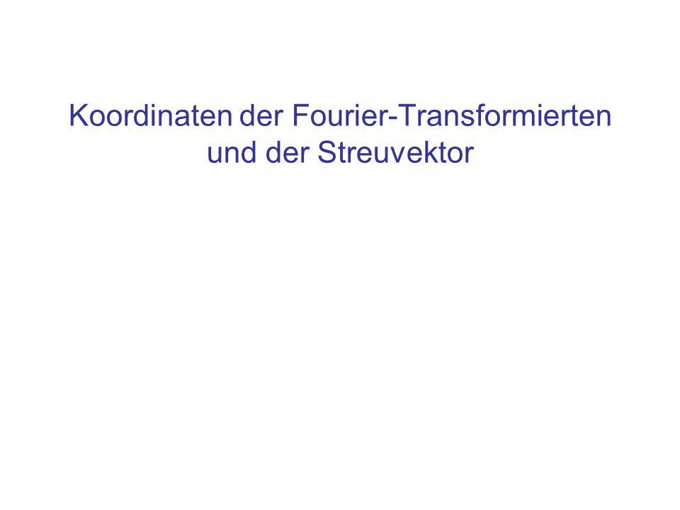 Koordinaten der Fourier-Transformierten und der Streuvektor
