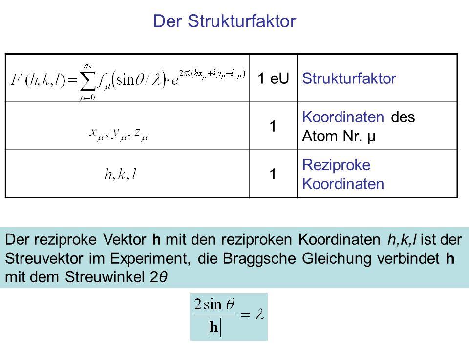 Der Strukturfaktor 1 eU Strukturfaktor 1 Koordinaten des Atom Nr. μ