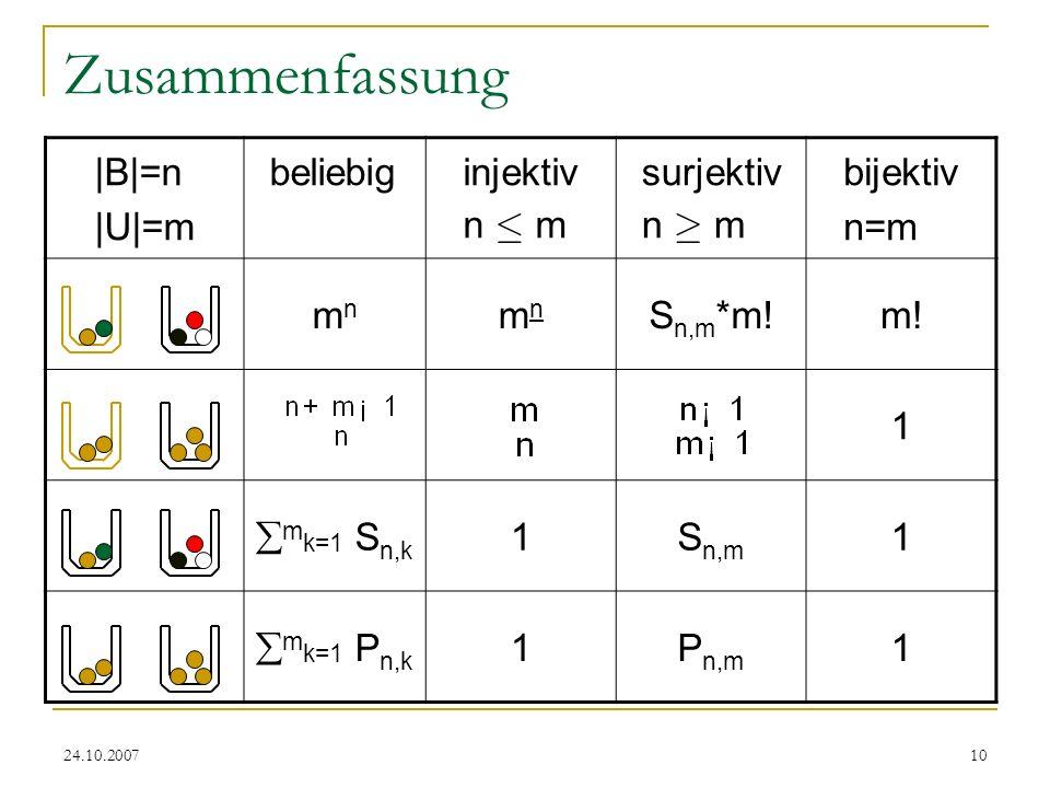 Zusammenfassung |B|=n |U|=m beliebig injektiv n · m surjektiv n ¸ m