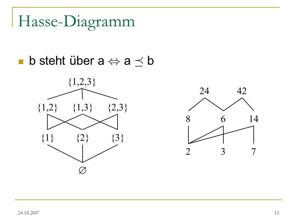 Hasse-Diagramm b steht über a , a ¹ b {1,2,3} 24 42 {1,2} {1,3} {2,3}
