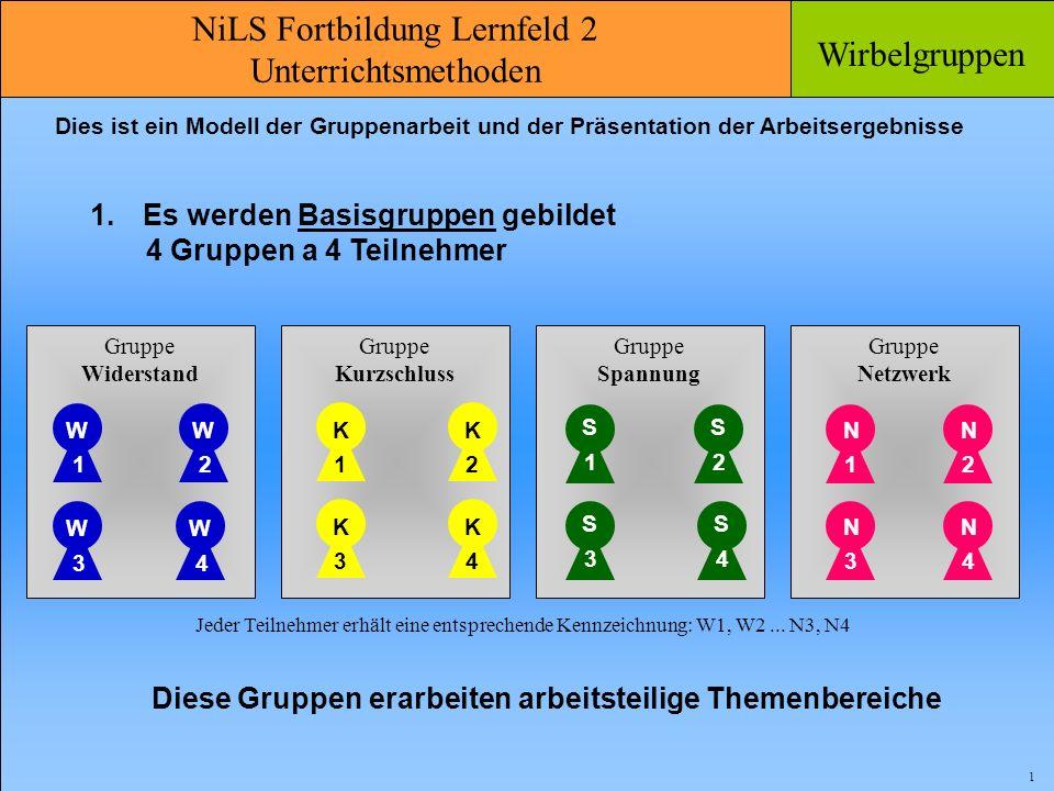 Es werden Basisgruppen gebildet 4 Gruppen a 4 Teilnehmer