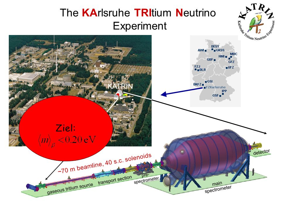 The KArlsruhe TRItium Neutrino