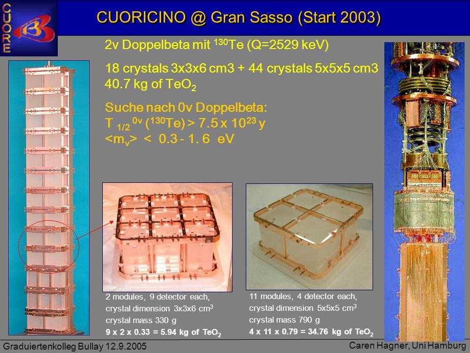 CUORICINO @ Gran Sasso (Start 2003)
