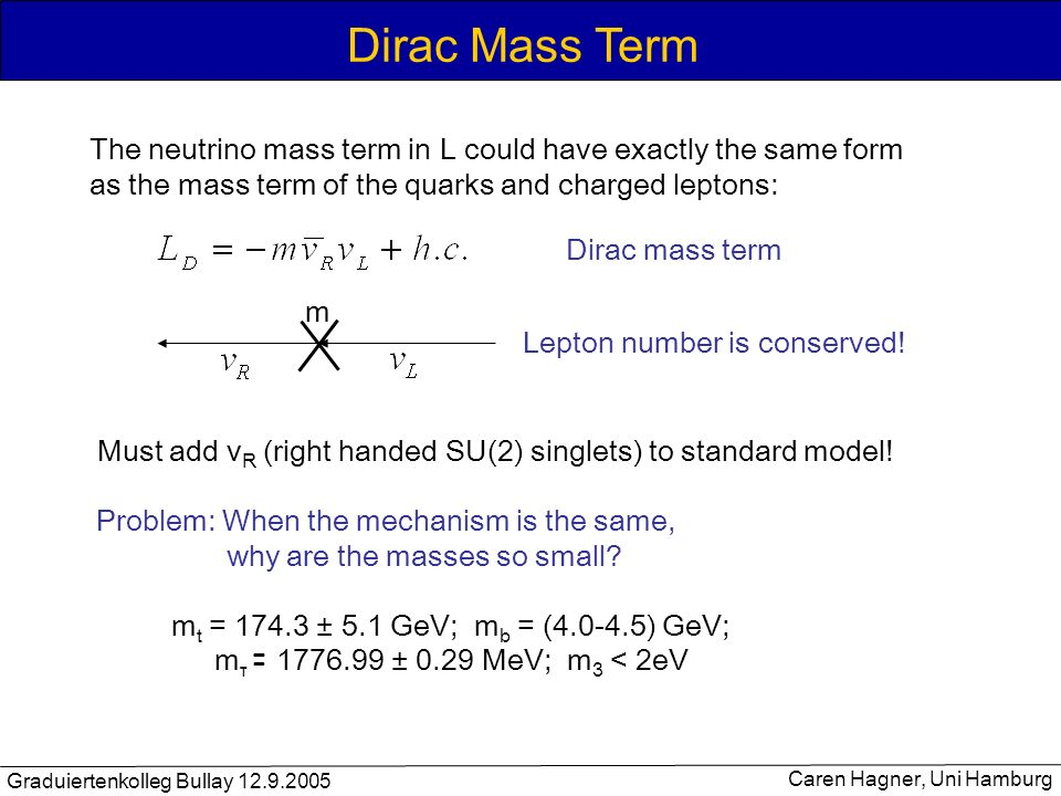 Dirac Mass TermThe neutrino mass term in L could have exactly the same form as the mass term of the quarks and charged leptons: